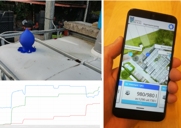 Primeur: de watersensor